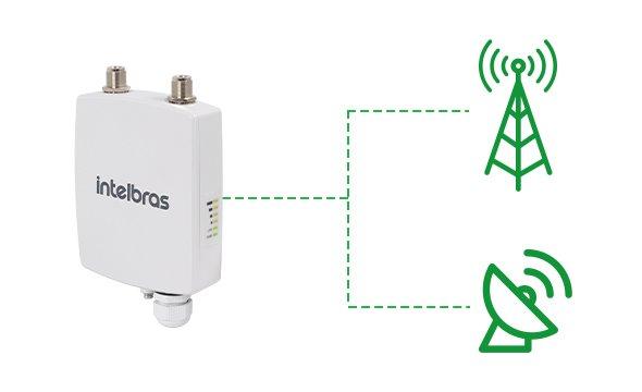 Solução-versátil-e-compatível-com-a-maioria-das-antenas_590x360px_R01