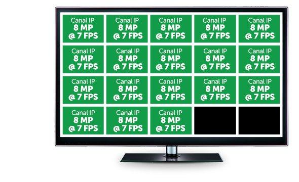 Aumente o número de canais com excelente qualidade de imagem