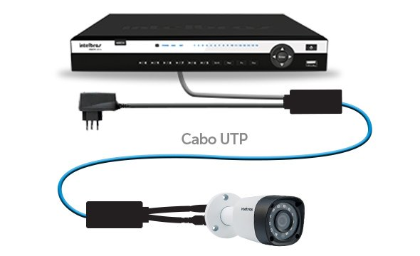 sistemas CFTV IP com power balun