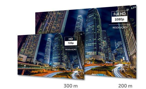 Câmera com máximo desempenho com o Power Balun Intelbras VB 1004 WP, 4 Canais Full HD 1080p