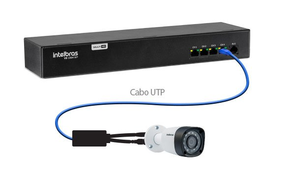 Ideal para utilização em futuros sistemas CFTV IP com o Power Balun Intelbras VB 1004 WP, 4 Canais Full HD 1080p