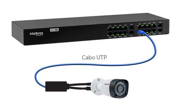 Ideal para utilização  em futuros sistemas CFTV IP