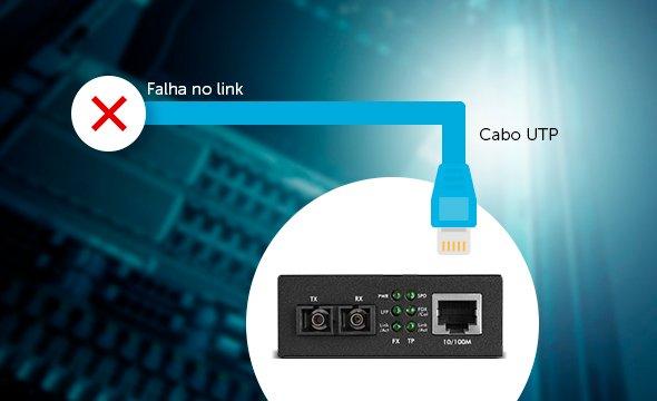 função LFP conversor de mídia Fast Ethernet monomodo 20 km KFSD 1120 A