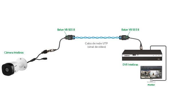 Muito mais alcance com o Balun Passivo Intelbras VB 502 B Ultra HD 4K com Transmissão de Vídeo para até 300 metros
