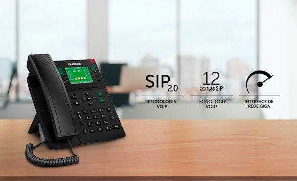 2 contas SIP e interface de rede Gigabit Ethernet