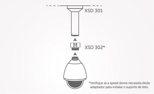 Mais proteção, mais durabilidade com Adaptador para suporte de teto da Speed Dome Intelbras XSD 302