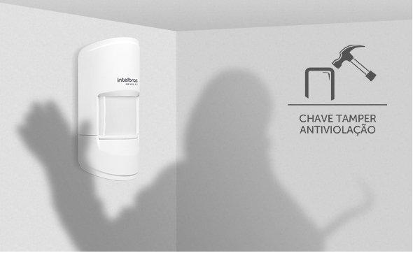 sensor-infravermelho-com-protecao-maxima-contra-fraude