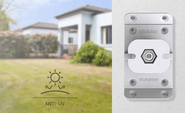Proteção anti-UV