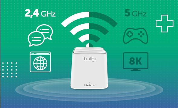 Tecnologia Wi-Fi 5 Mesh (AC 1200)
