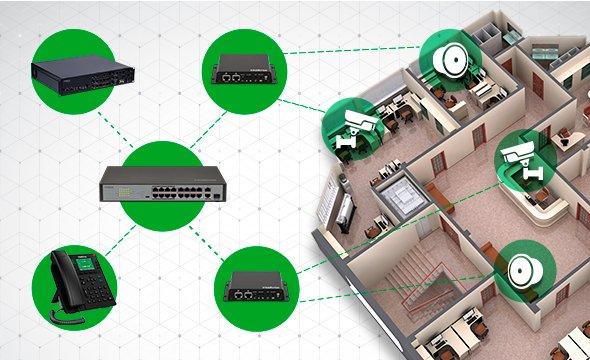 gw-202-pa-paging-gateway-multicast-com-maior-integracao-e-melhor-controle