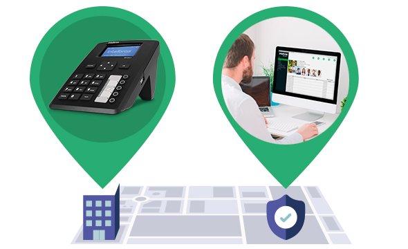 MIP 1000 IP Empresas de monitoramento e aplicações remotas