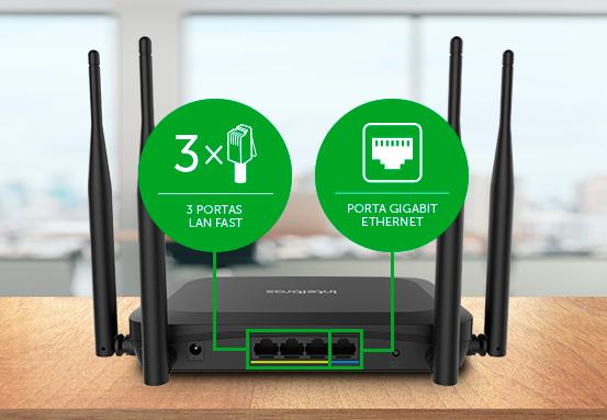 1 porta Internet Giga e 3 portas LAN Fast