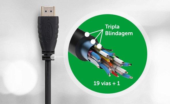 blindagem-tripla-ch-2015